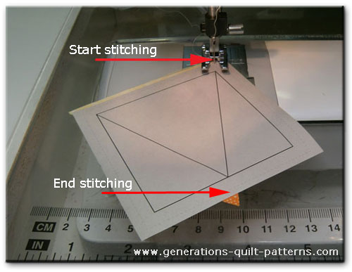 Stitching a seam, starting before and ending after the solid stitching line.