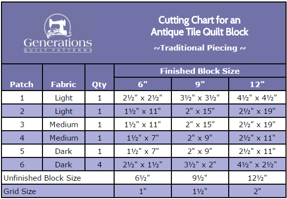 Antique Tile quilt block cutting chart