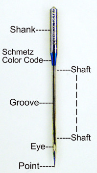 Parts of a Sewing Machine Needle