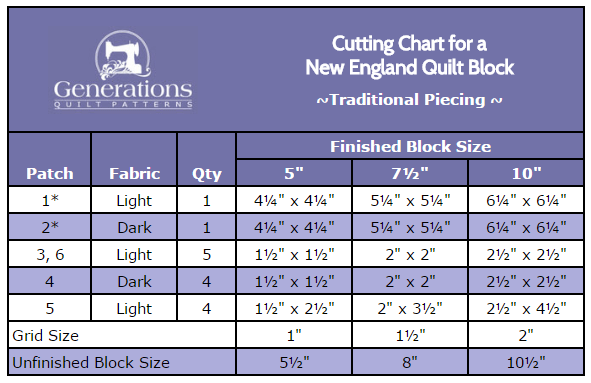Cutting Chart for New England quilt block