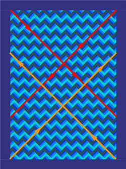 How To Machine Quilt Your First Quilt Beginners Quilting