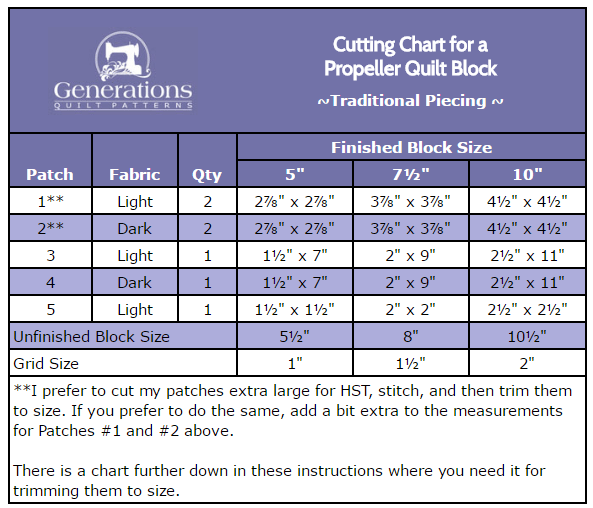 Cutting chart for Propeller quilt block