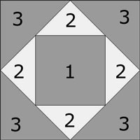 Square in a Square unit