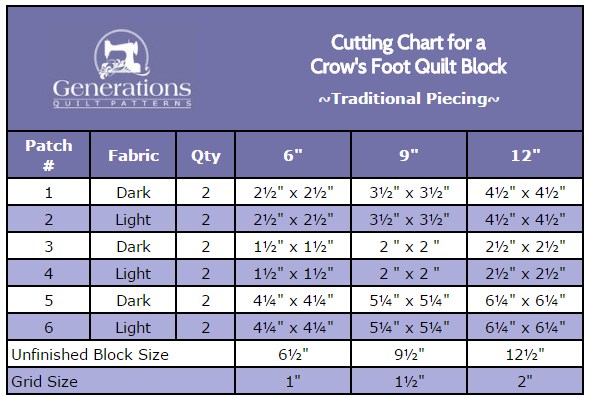 Crow's Foot cutting chart