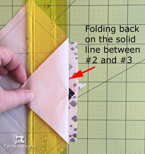 Fold the paper back on the solid line between #2 and #3 on all sides