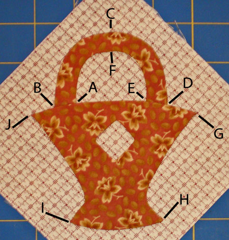 Basket Applique Block with points labeled